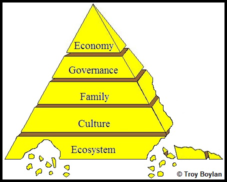 The Pyramid of Human Success